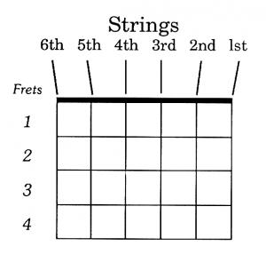 Basic_Guitar_Chord_Charts_01